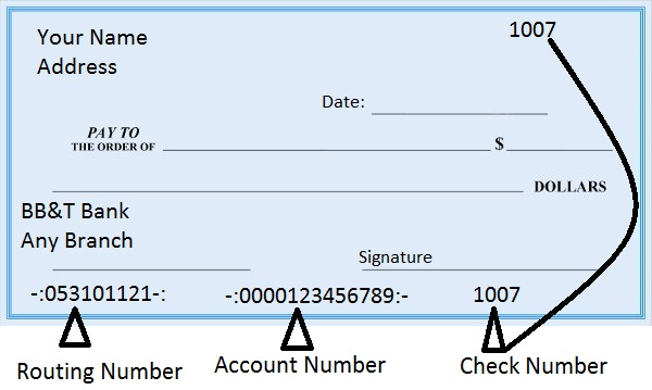 BB&T Bank Routing Number