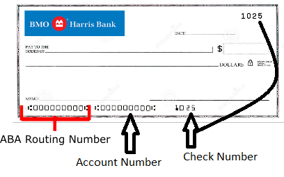 BMO Harris Bank Routing Number