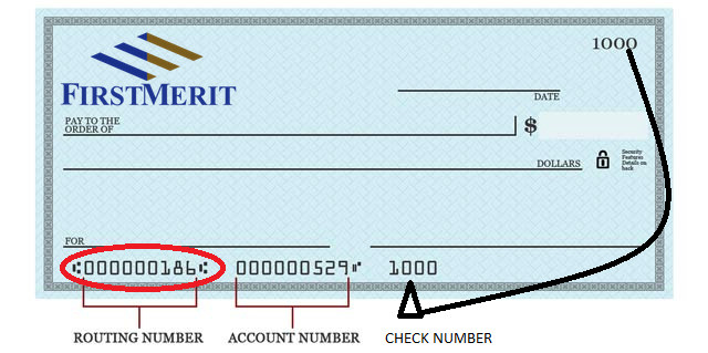 FirstMerit Bank Routing Number