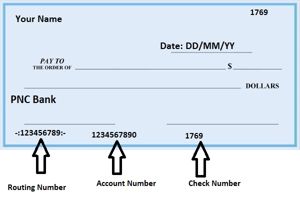 PNC Routing Number on Check
